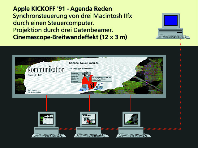 1991_Apple Kick_Agenda Screens