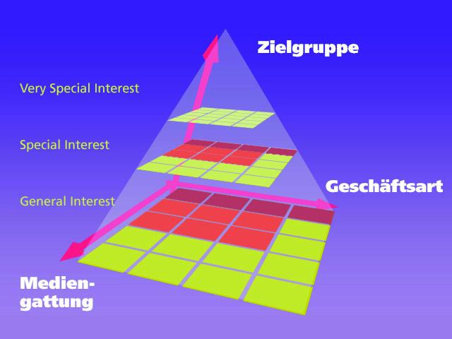 1991_Burda Pyramide